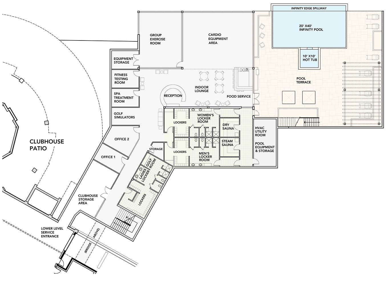 100 Fitness Gym Floor Plan Local Gym For Training